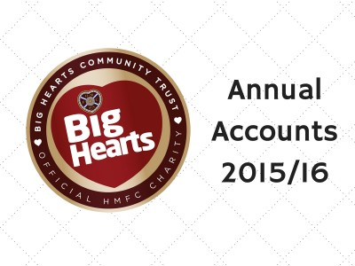 Annual Accounts 2015/16